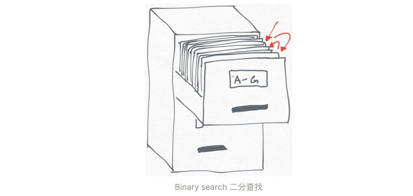 Notion 工程师带你从底层理解数据库-Linmi